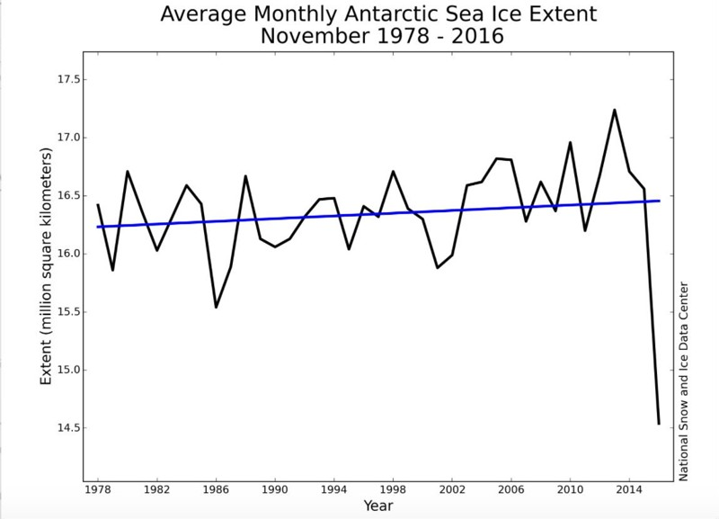 antarctic-graph.jpg