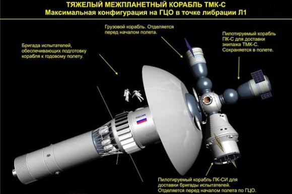 """El extraño proyecto ruso para mandar una nave tripulada """"alrededor del Sol"""""""
