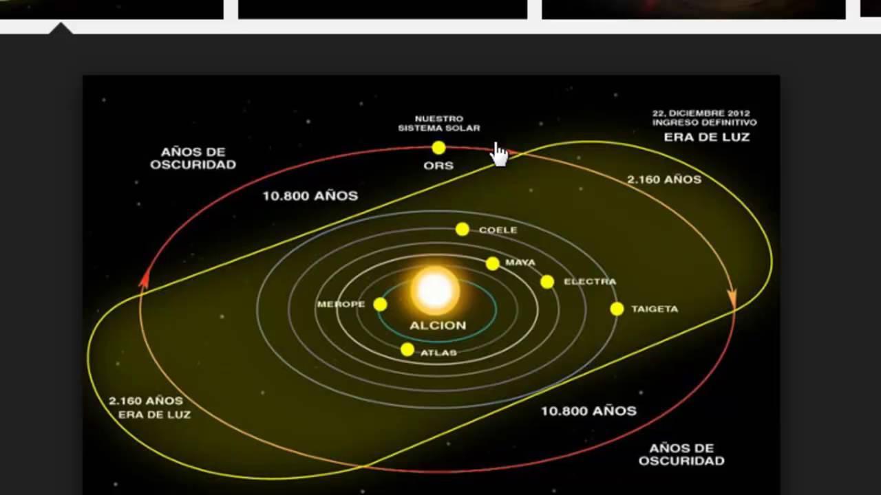 Los Yugas: edades y ciclos de la Tierra