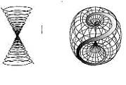 Líneas Ley , Portales dimensiónales , Vórtices
