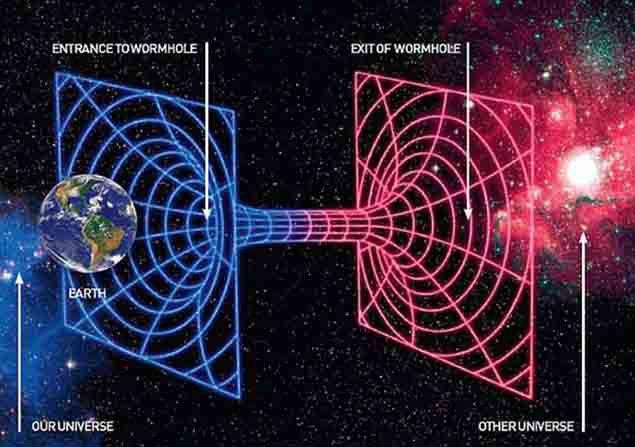 Puertas estelares: de los mitos a una posible realidad