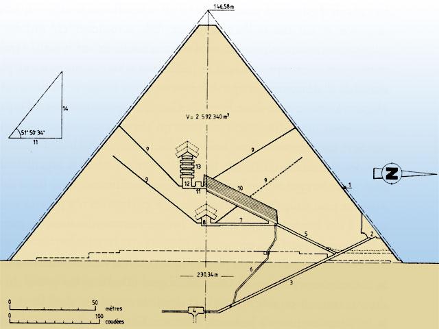 ¿Eran las pirámides de Egipto reactores nucleares?