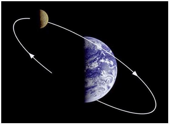 Distancias demasiado perfectas separan la tierra de la luna