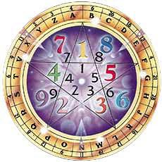 ¿Quierés saber cuál es tu número de Vibración o Resonancia?. Descúbrelo.