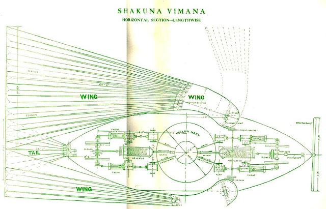 Las antiguas naves voladoras de India: Vimanas