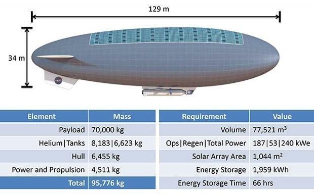 650 1200 7 - Éste es el plan de la NASA para llevarnos a Venus