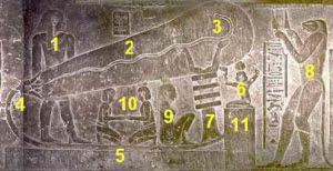 7eb552e2e88cc5ffeb6cd91adc7b560a - Electricidad en el antiguo Egipto