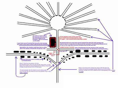 grandcanyondiagram 1 - La ciudad perdida de los gigantes en el Gran Cañón y sus conexiones con otras civilizaciones