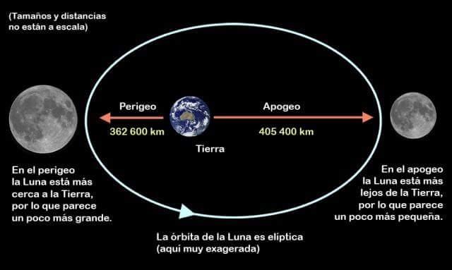 La superluna está provocando terremotos