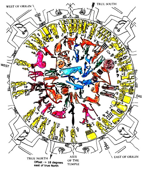 Dendera: El asombroso zodiaco.