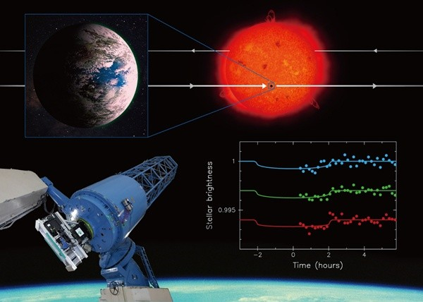 K2-3d: Un planeta extrasolar similar a la Tierra, que podría albergar vida extraterrestre