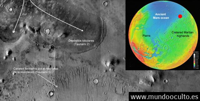Dos megatsunamis arrasaron la superficie de Marte