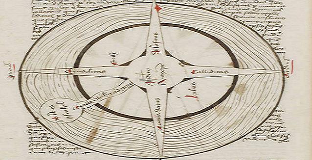 Antiguo manuscrito perdido hace predicciones aterradoras: Ascensión del Islam, el Anticristo y el Día del Juicio.