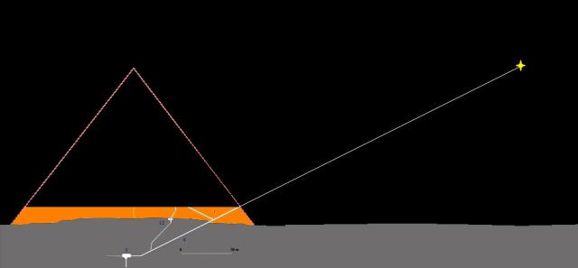 El pasaje descendente de la Gran Pirámide