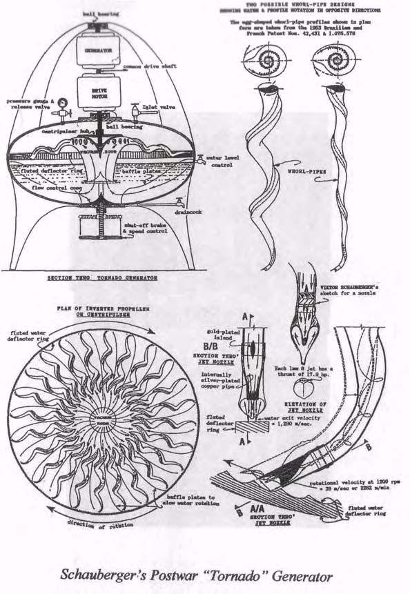 Wunderwaffen, las armas secretas de Hitler