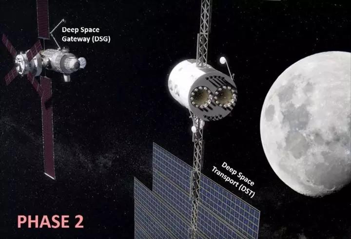 La NASA planea una misión de un año a la Luna como escala a Marte