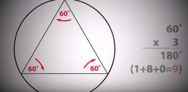 Enigmas de los números 3, 6 y 9 de Nikola Tesla