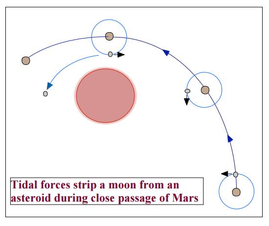 El monolito de Fobos, el objeto más extraño del Sistema Solar