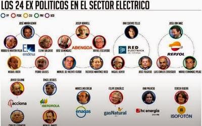 La mayor Estafa de la historia en España se llama Electricidad