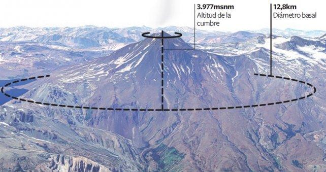 La NASA quiere perforar el supervolcan de Yellowstone para evitar la catástrofe mundial más grande de la historia