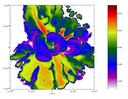Una onda expansiva de supernova provocó el Sistema Solar: más pruebas