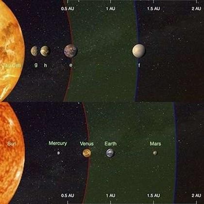 Descubren cuatro planetas del tamaño de la Tierra que orbitan cerca de Tau Ceti, la estrella similar al Sol más cercana