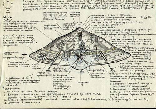 El OVNI de Tesla ,funcionando desde hace 60 años