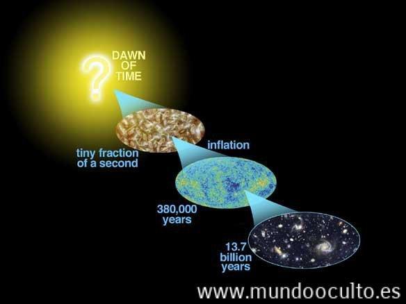 ¿En qué Universo estamos? ¿Habrá otros más allá del nuestro?