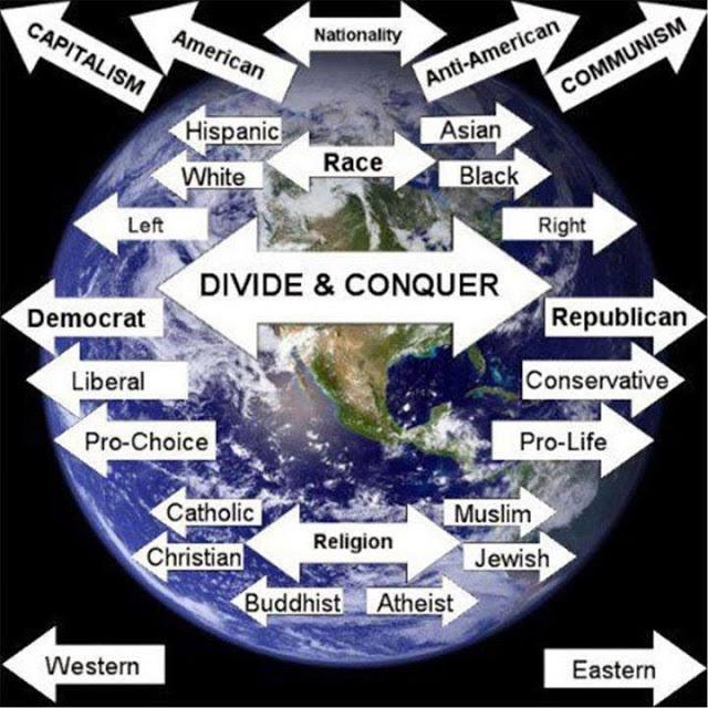 La política de la división