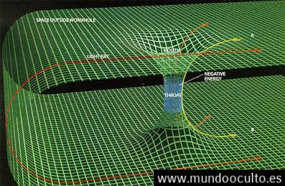 Físicos teorizan que el viaje a través de agujeros de gusano es posible
