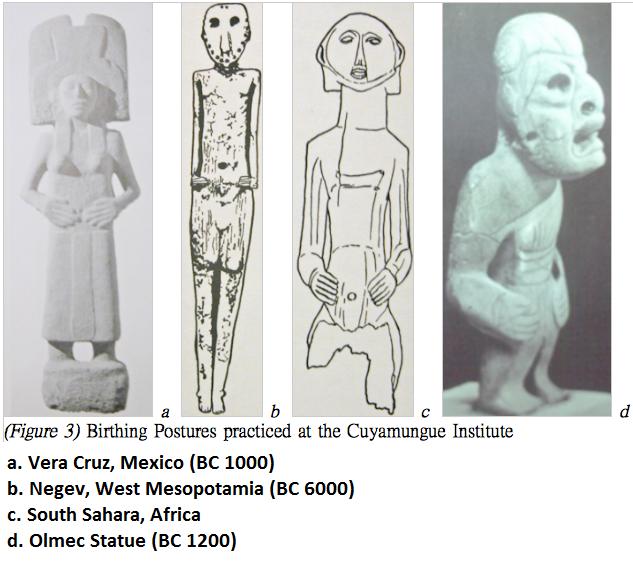 Estatuas isla de pascua y su relacion con obras de todo el mundo