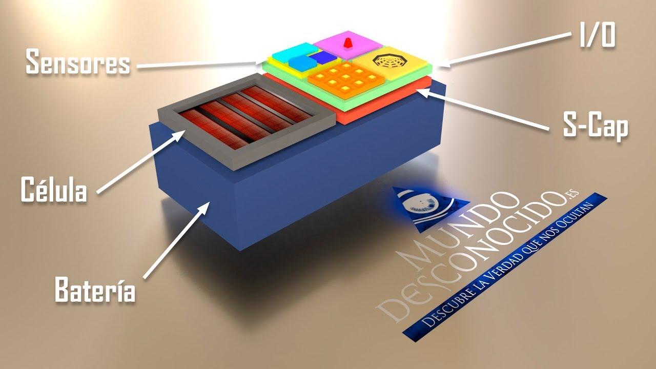 NanoChips, la Última Frontera para Controlarnos
