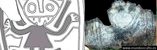 WIRACOCHA: el DIOS principal de la mitología andina.