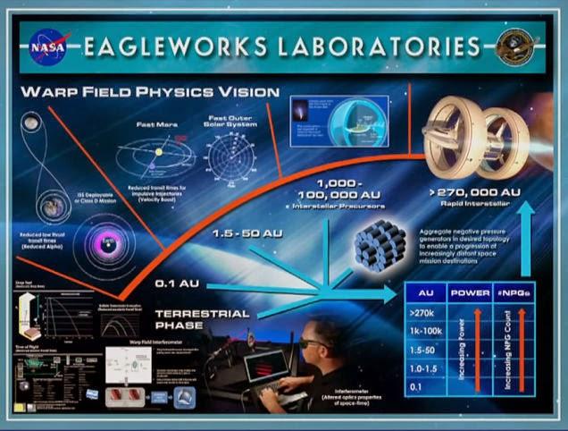 yx9tsfcfkjfvmyqpmm7q - la NASA presenta su nuevo modelo de nave espacial y, ATENCIÓN, con un motor Warp