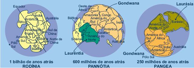 Impacto de un exoplaneta habría desintegrado el supercontinente Rodinia