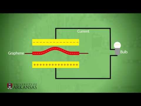 El Grafeno podría proporcionar energía «limpia e ilimitada» en el futuro