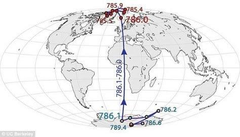 Nuevo Estudio: La inversión de los polos magnéticos de la Tierra podría ocurrir en sólo 100 años