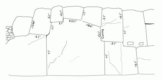 ¿Qué secreto esconden los muros incas de Sacsayhuamán?