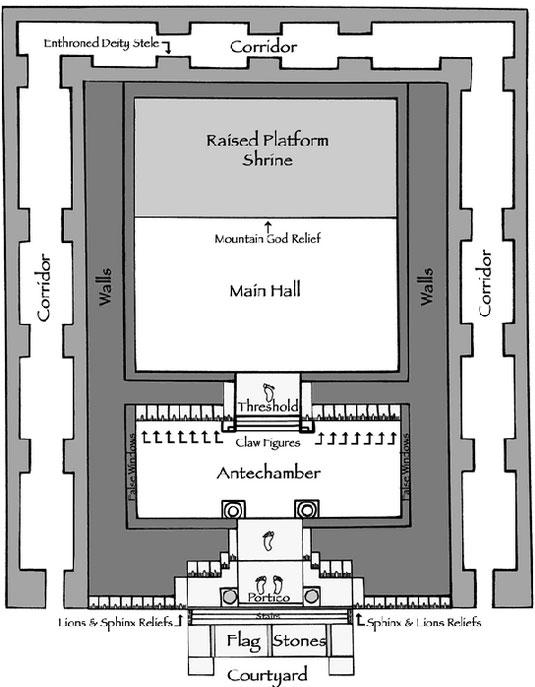 borrador automatico 141 - El misterio de las huellas gigantes en el Templo de Ain Dara