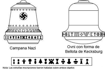 """El OVNI de Kecksburg y """"La Campana Nazi"""""""
