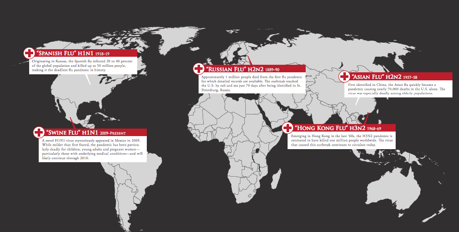 """Pandemias son una amenaza para la humanidad """"Ahora corre el riesgo de una nueva ola de enfermedades mortales"""""""