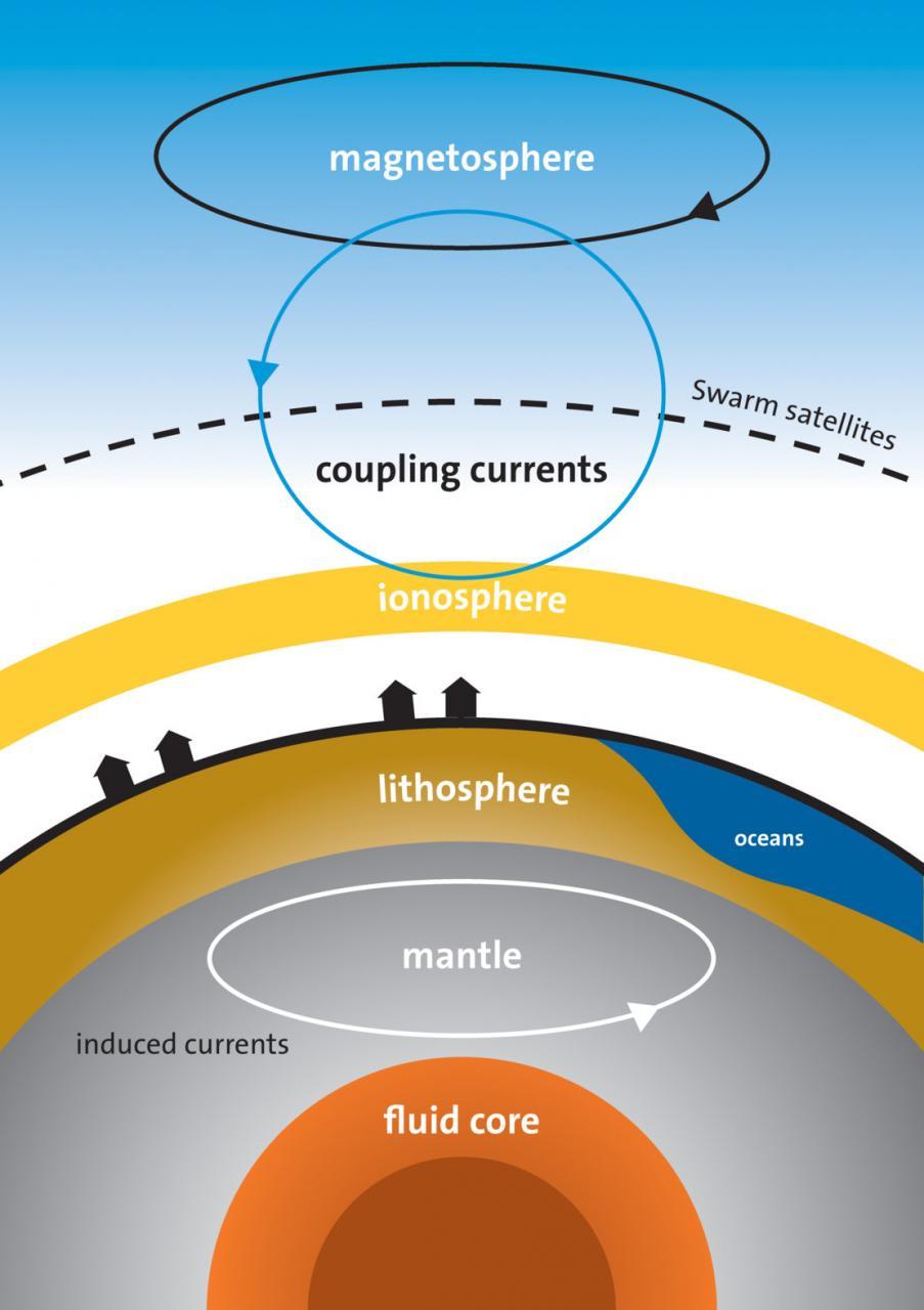 Aunque el agujero se cierra, la capa de ozono se sigue debilitando: ¿Cómo se explica?