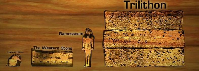 Misterios de la Ingeniería Antigua: ¿Cómo se movió la Antigua Humanidad y cortó los megalíticos bloques de piedra?