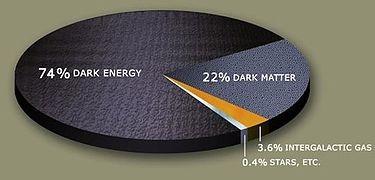 DarkPlamsaTheory(Teoría delPLasmaOscuro) Una teoría aplicable a losUfosVariables.