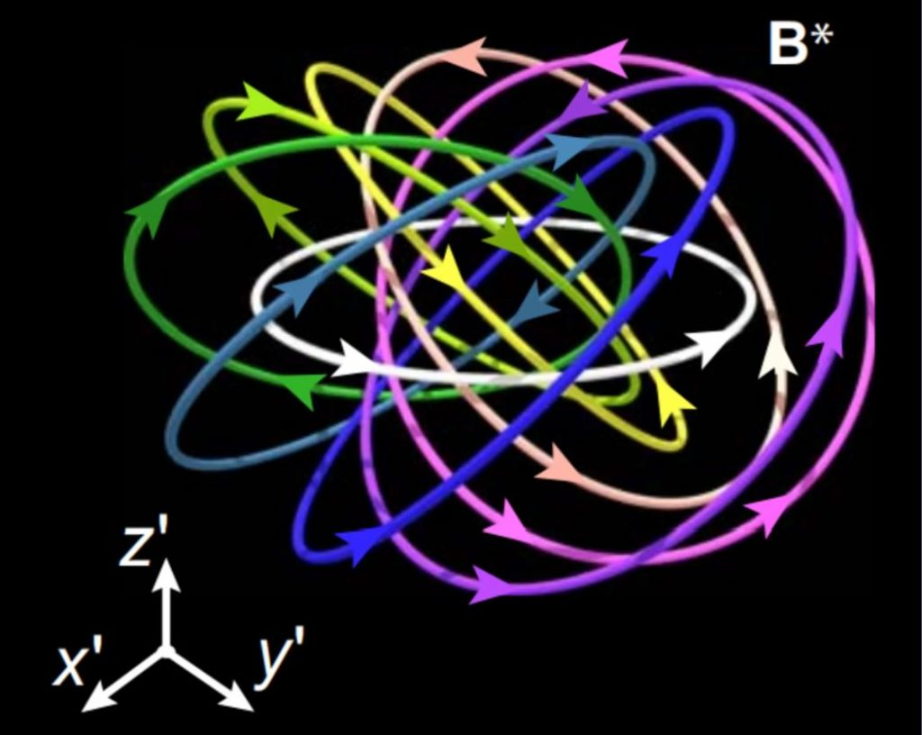 Desvelado el secreto del rayo globular