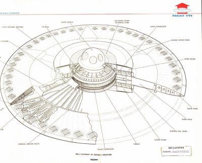 Proyecto 1794: el platillo volante 'made in USA'