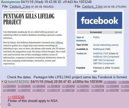 """Facebook fue creado el mismo día que el Pentágono decidió """"abandonar un proyecto de monitorización entera de la vida de cada persona"""""""
