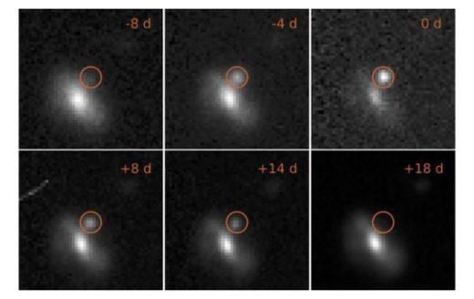 Astrónomos detectan 72 explosiones brillantes de origen desconocido