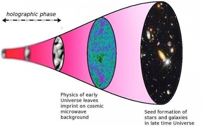 """Físico afirma que el universo es una proyección en una superficie 2D, solo una ilusión """"Universo es una ilusión holográfica gigante"""""""