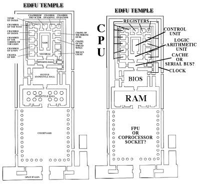 El misterio de la Computadora de Edfu